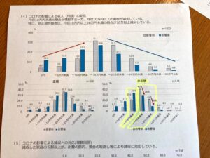 新しい日本に向けた『5つの提案』長野県版を作成中