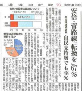 『信濃毎日新聞』10月14日付の世論調査